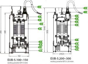wymiary-eub-5100-5150-5200-5300